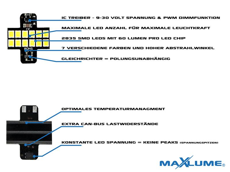 MaXlume® 4xSMD 2835 CAN-Bus LED Side 240LM w1.2w T5 Glassockel 12V 24V Innenraum